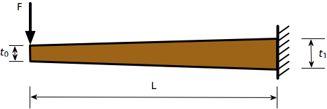 Tapered cantilever beam