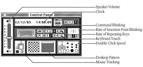 Original Mac Control Panel