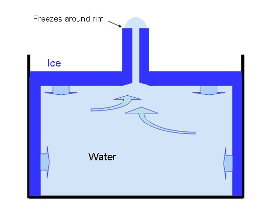 Ice spike formation (from Caltech)
